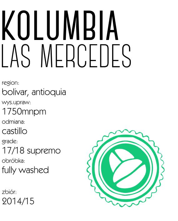 kawa_arabika_kolumbia