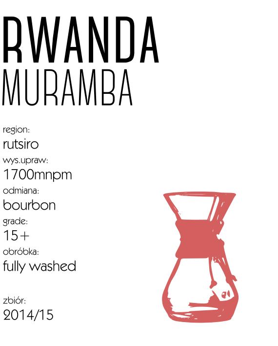 kawa_rwanda_drip