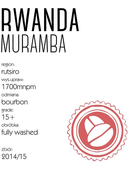 kawa_arabika_rwanda