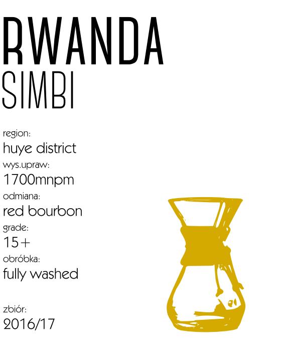 Kawa Rwanda Simbi