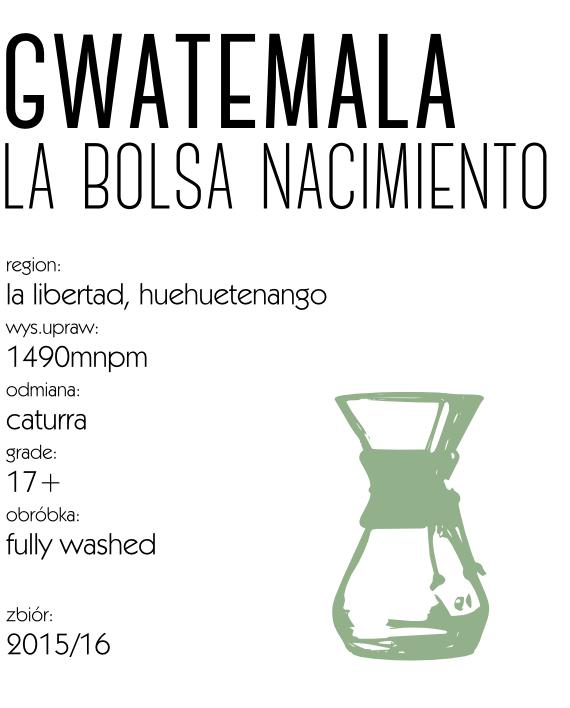 kawa_gwatemala