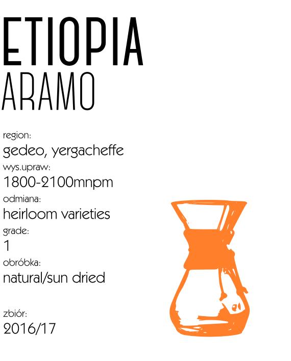 kawa etiopia aramo drip