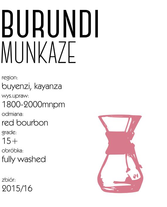 Kawa Burundi