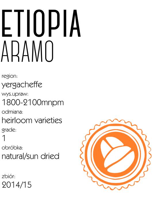 kawa_etiopia_natural