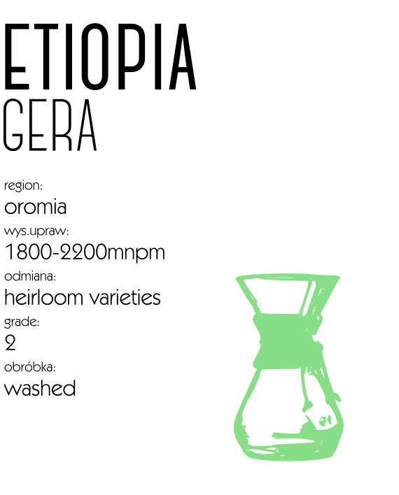 kawa_etiopia_sidamo