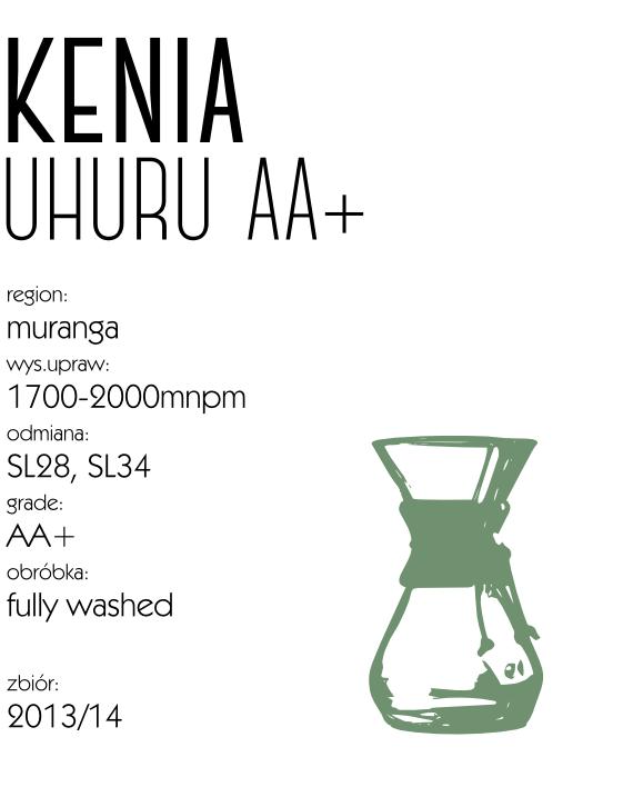 kawa_arabika_kenia