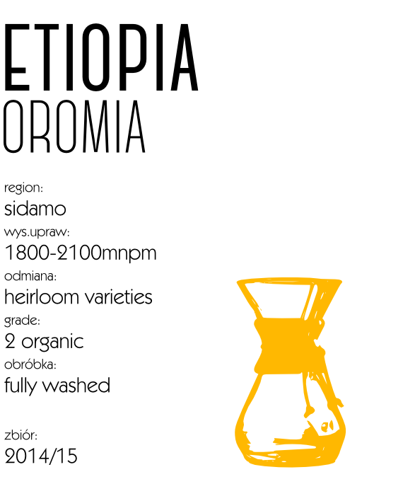 etiopia_sidamo_oromia