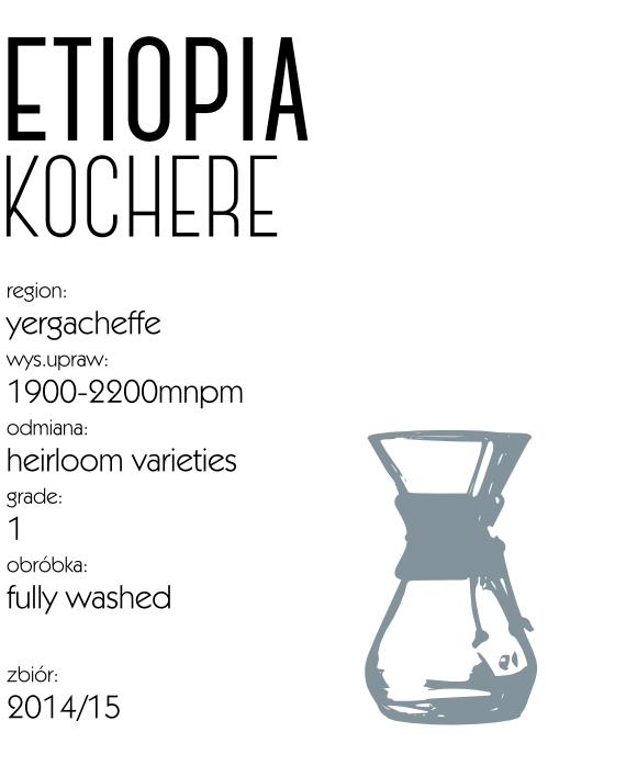 kawa_drip_etiopia