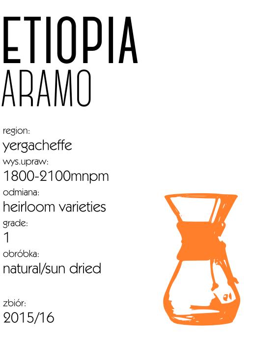 etiopia aramo filter