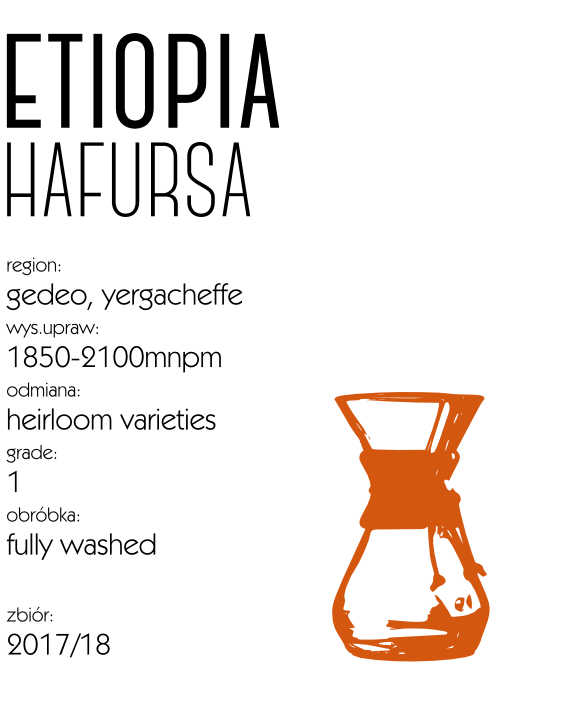 kawa etiopia gedeo hafursa